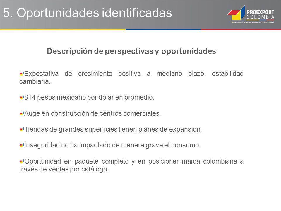 5. Oportunidades identificadas Descripción de perspectivas y oportunidades Expectativa de crecimiento positiva a mediano plazo, estabilidad cambiaria.