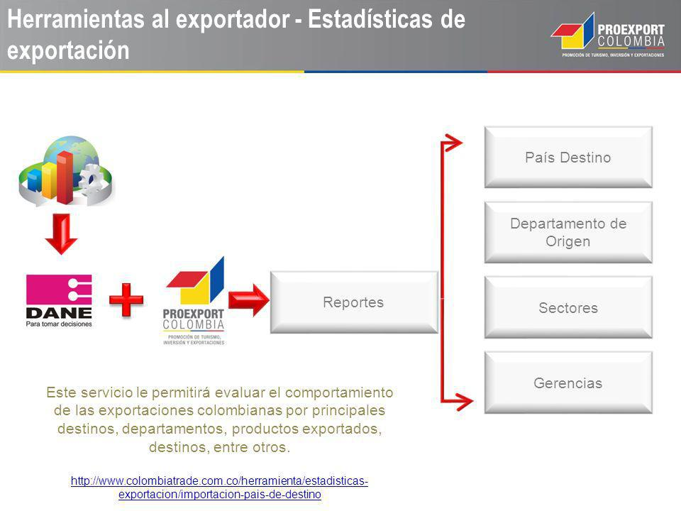 Herramientas al exportador - Estadísticas de exportación Departamento de Origen País Destino Reportes Este servicio le permitirá evaluar el comportami