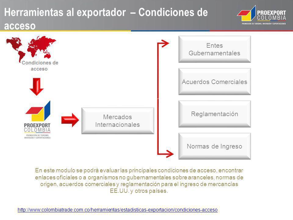 Herramientas al exportador – Condiciones de acceso Acuerdos Comerciales Entes Gubernamentales Mercados Internacionales En este modulo se podrá evaluar