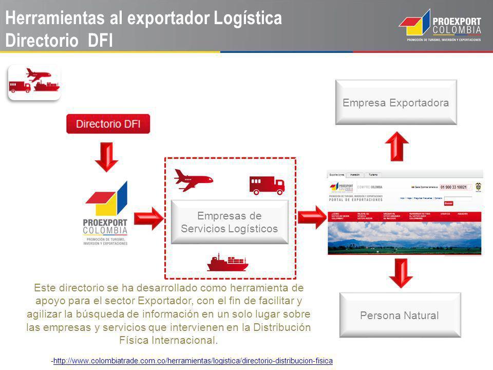 Herramientas al exportador Logística Directorio DFI Persona Natural Empresa Exportadora Empresas de Servicios Logísticos Este directorio se ha desarro