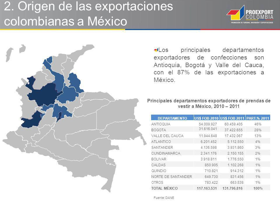Los principales departamentos exportadores de confecciones son Antioquia, Bogotá y Valle del Cauca, con el 87% de las exportaciones a México. DEPARTAM