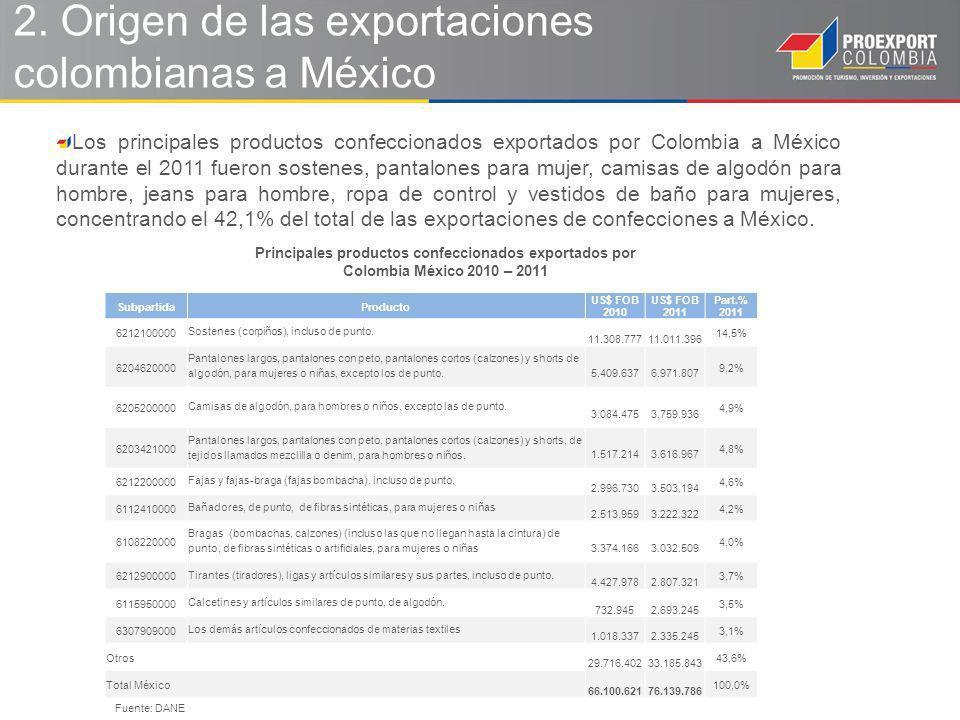 Los principales productos confeccionados exportados por Colombia a México durante el 2011 fueron sostenes, pantalones para mujer, camisas de algodón p