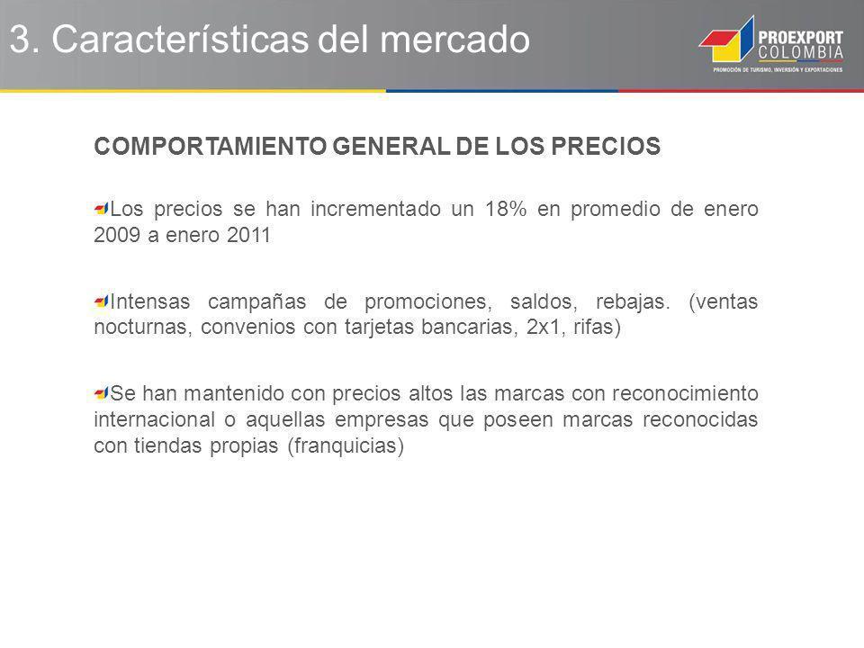3. Características del mercado COMPORTAMIENTO GENERAL DE LOS PRECIOS Los precios se han incrementado un 18% en promedio de enero 2009 a enero 2011 Int