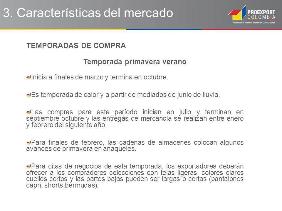 3. Características del mercado TEMPORADAS DE COMPRA Temporada primavera verano Inicia a finales de marzo y termina en octubre. Es temporada de calor y