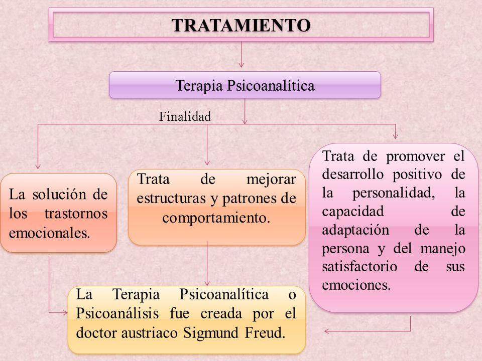 TRATAMIENTO Terapia Psicoanalítica La solución de los trastornos emocionales. Trata de mejorar estructuras y patrones de comportamiento. Finalidad Tra