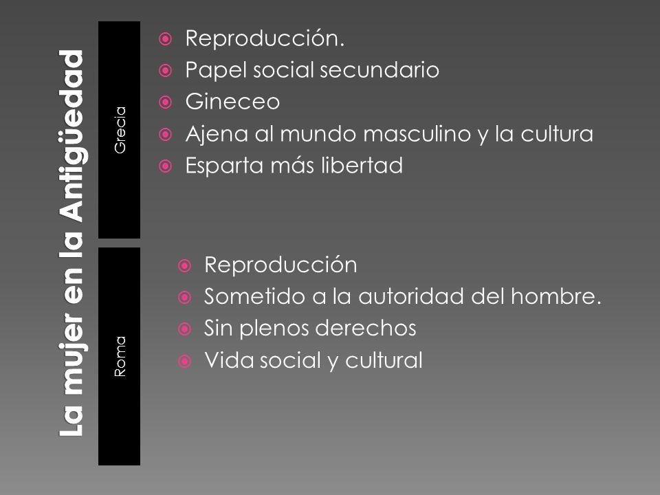 Grecia Reproducción. Papel social secundario Gineceo Ajena al mundo masculino y la cultura Esparta más libertad Roma Reproducción Sometido a la autori