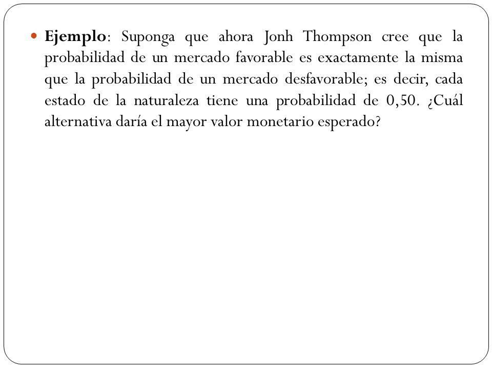 Ejemplo: Suponga que ahora Jonh Thompson cree que la probabilidad de un mercado favorable es exactamente la misma que la probabilidad de un mercado de