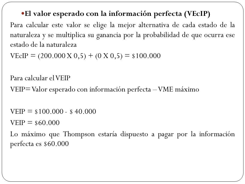 El valor esperado con la información perfecta (VEcIP) Para calcular este valor se elige la mejor alternativa de cada estado de la naturaleza y se mult