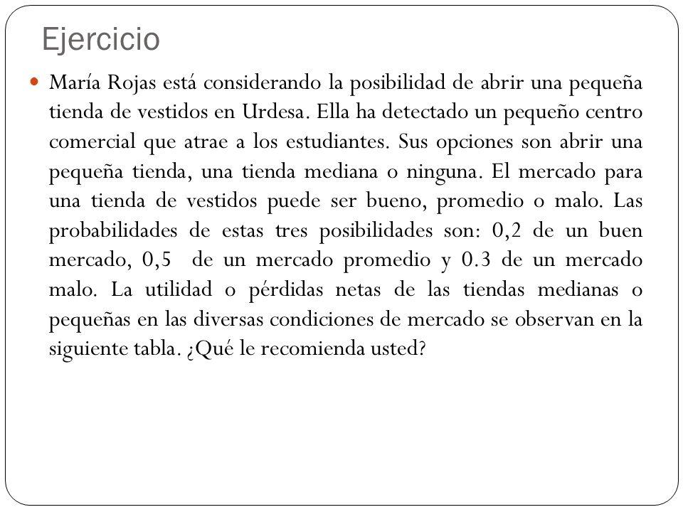 Ejercicio María Rojas está considerando la posibilidad de abrir una pequeña tienda de vestidos en Urdesa. Ella ha detectado un pequeño centro comercia