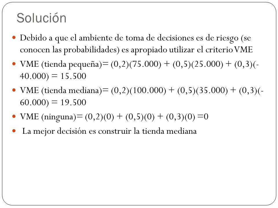 Solución Debido a que el ambiente de toma de decisiones es de riesgo (se conocen las probabilidades) es apropiado utilizar el criterio VME VME (tienda