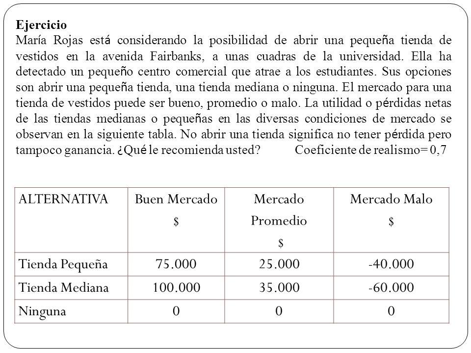 ALTERNATIVA Buen Mercado $ Mercado Promedio $ Mercado Malo $ Tienda Pequeña75.00025.000-40.000 Tienda Mediana100.00035.000-60.000 Ninguna000 Ejercicio
