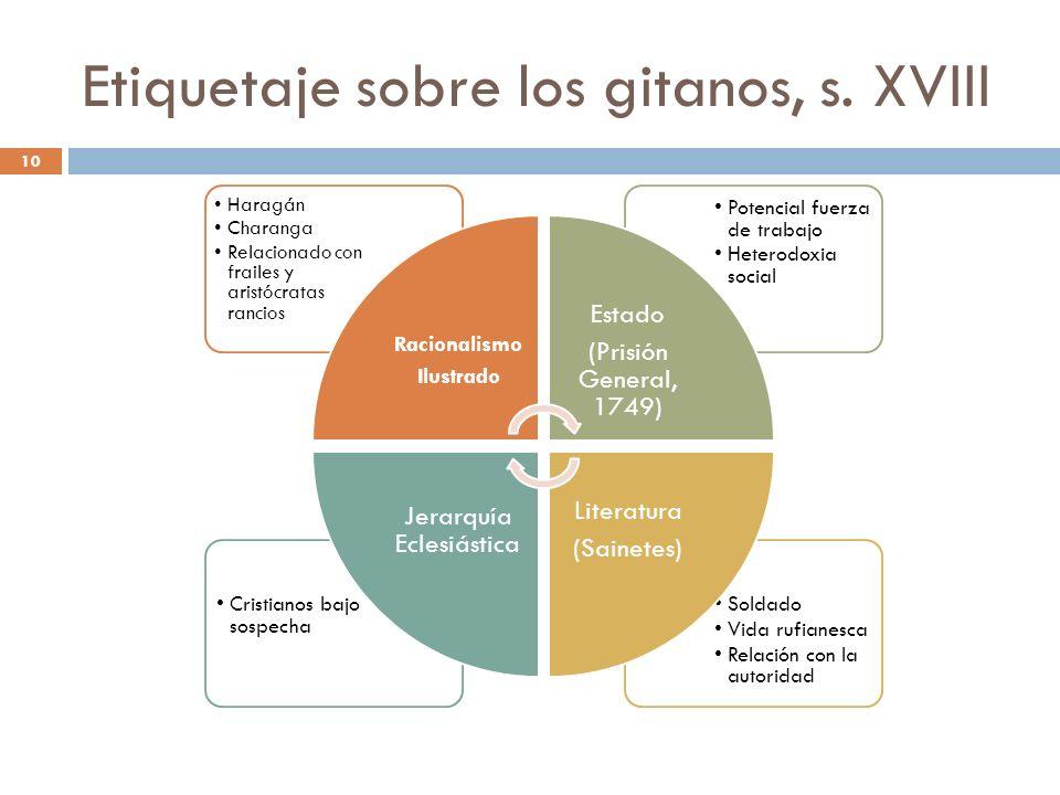 11 I.¿Lo flamenco.