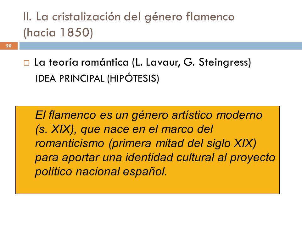 20 II. La cristalización del género flamenco (hacia 1850) La teoría romántica (L. Lavaur, G. Steingress) IDEA PRINCIPAL (HIPÓTESIS) El flamenco es un