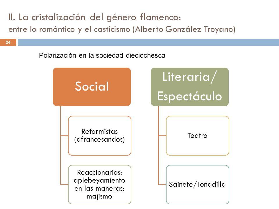 II. La cristalización del género flamenco: entre lo romántico y el casticismo (Alberto González Troyano) Social Reformistas (afrancesandos) Reaccionar