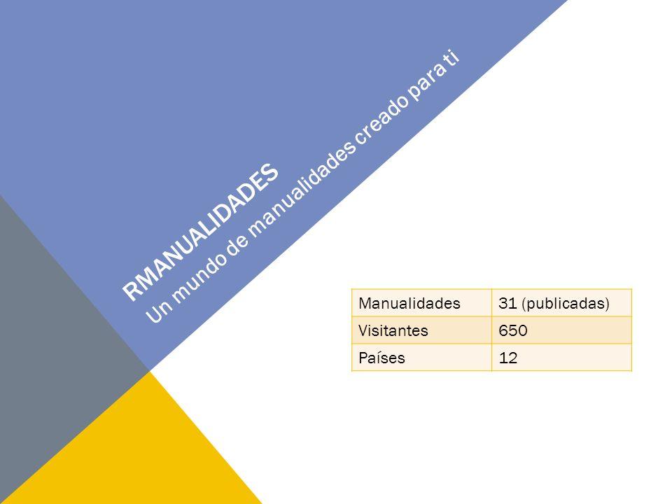 RMANUALIDADES Un mundo de manualidades creado para ti Manualidades31 (publicadas) Visitantes650 Países12