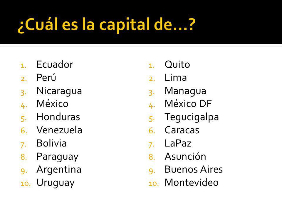 1.Ecuador 2. Perú 3. Nicaragua 4. México 5. Honduras 6.