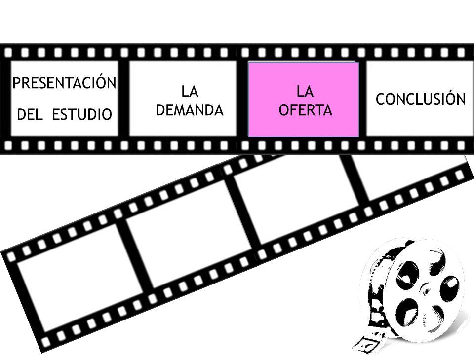 PRESENTACIÓN DEL ESTUDIO LA DEMANDA CONCLUSIÓN LA OFERTA
