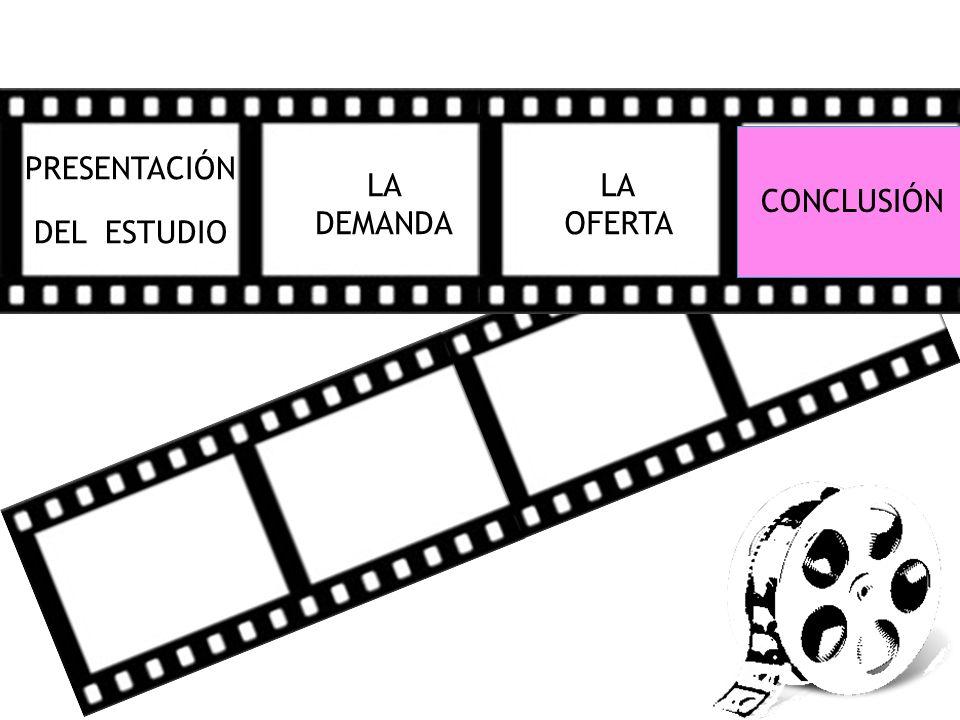 PRESENTACIÓN DEL ESTUDIO LA DEMANDA LA OFERTA CONCLUSIÓN