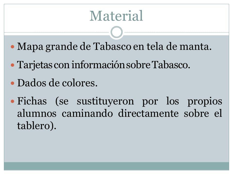 Material Mapa grande de Tabasco en tela de manta. Tarjetas con información sobre Tabasco. Dados de colores. Fichas (se sustituyeron por los propios al