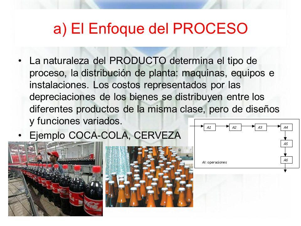 a) El Enfoque del PROCESO La naturaleza del PRODUCTO determina el tipo de proceso, la distribución de planta: maquinas, equipos e instalaciones.