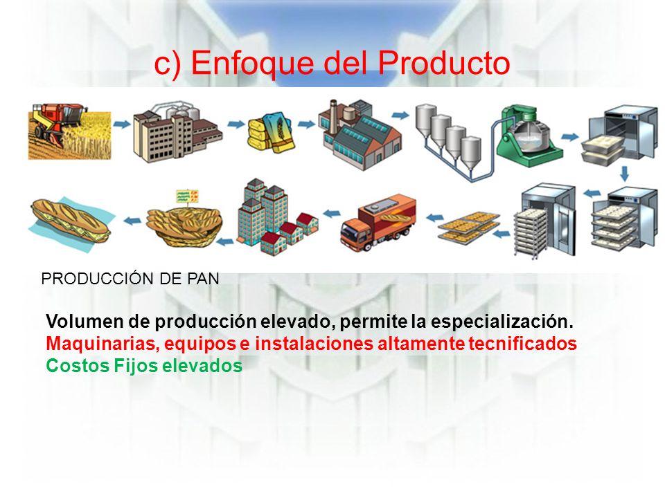 c) Enfoque del Producto PRODUCCIÓN DE PAN Volumen de producción elevado, permite la especialización.