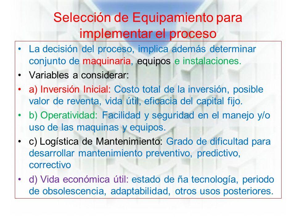 Selección de Equipamiento para implementar el proceso La decisión del proceso, implica además determinar conjunto de maquinaria, equipos e instalaciones.