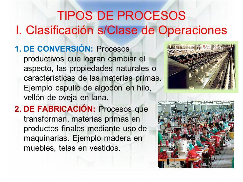 TIPOS DE PROCESOS I.Clasificación s/Clase de Operaciones 1.
