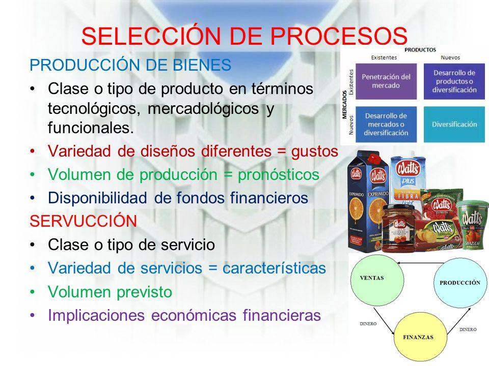 SELECCIÓN DE PROCESOS PRODUCCIÓN DE BIENES Clase o tipo de producto en términos tecnológicos, mercadológicos y funcionales.