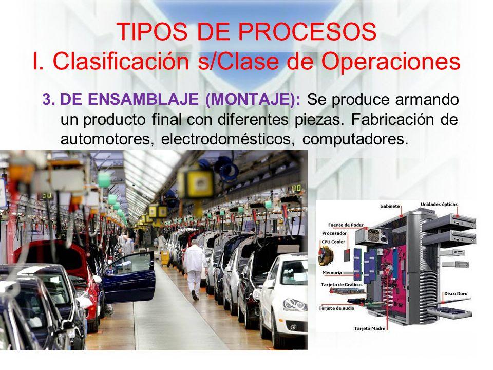 TIPOS DE PROCESOS I.Clasificación s/Clase de Operaciones 3.