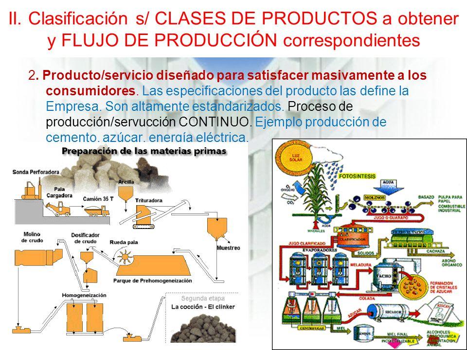 2.Producto/servicio diseñado para satisfacer masivamente a los consumidores.