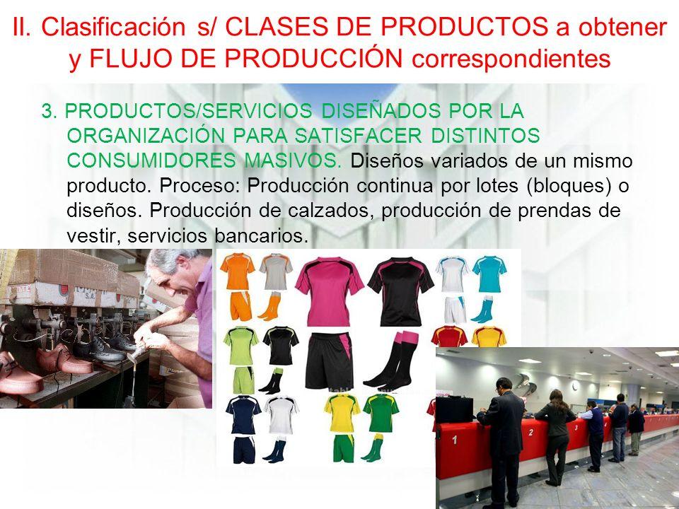 3. PRODUCTOS/SERVICIOS DISEÑADOS POR LA ORGANIZACIÓN PARA SATISFACER DISTINTOS CONSUMIDORES MASIVOS. Diseños variados de un mismo producto. Proceso: P