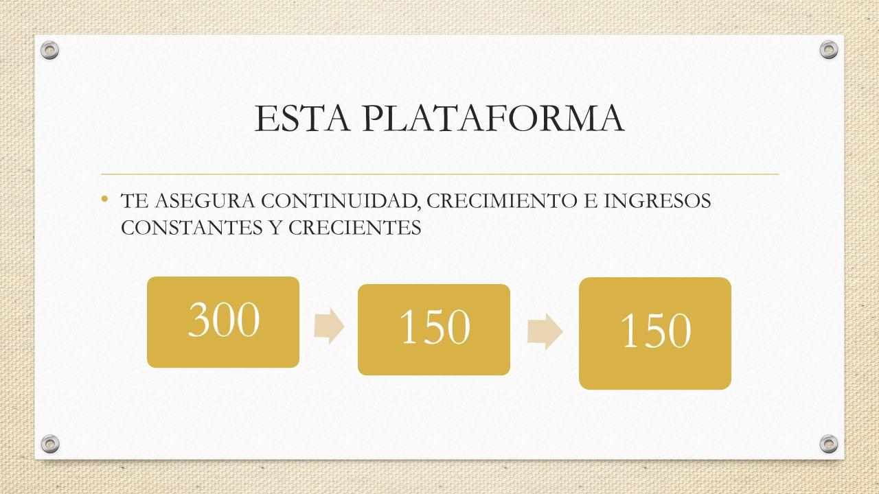 ESTA PLATAFORMA TE ASEGURA CONTINUIDAD, CRECIMIENTO E INGRESOS CONSTANTES Y CRECIENTES 300150