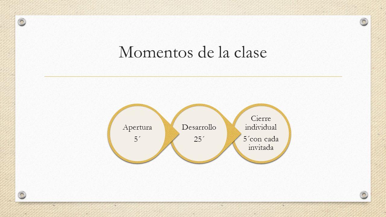 Momentos de la clase Cierre individual 5´con cada invitada Desarrollo 25´ Apertura 5´