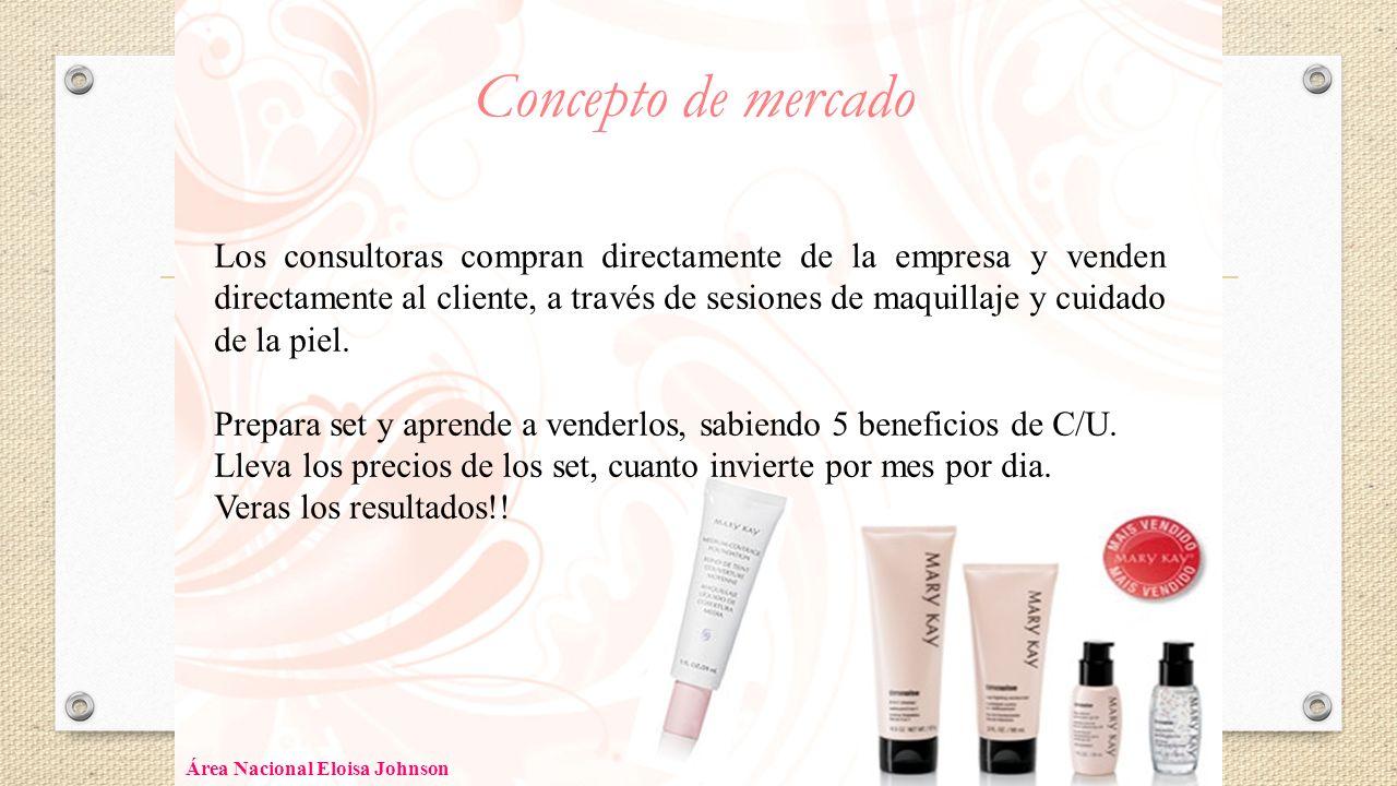 Concepto de mercado Los consultoras compran directamente de la empresa y venden directamente al cliente, a través de sesiones de maquillaje y cuidado
