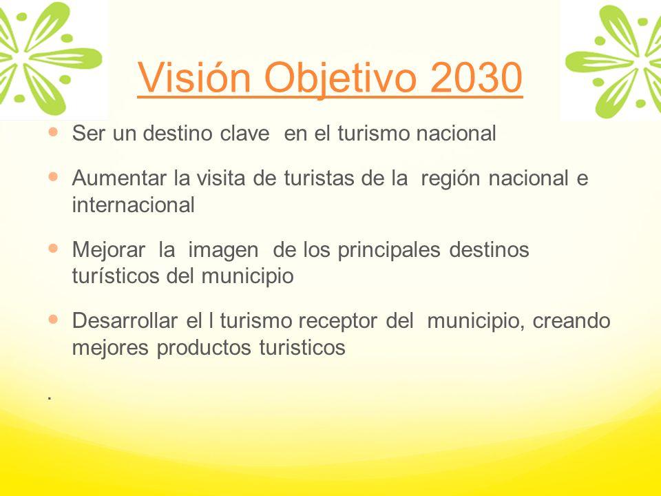 Visión Objetivo 2030 Ser un destino clave en el turismo nacional Aumentar la visita de turistas de la región nacional e internacional Mejorar la image