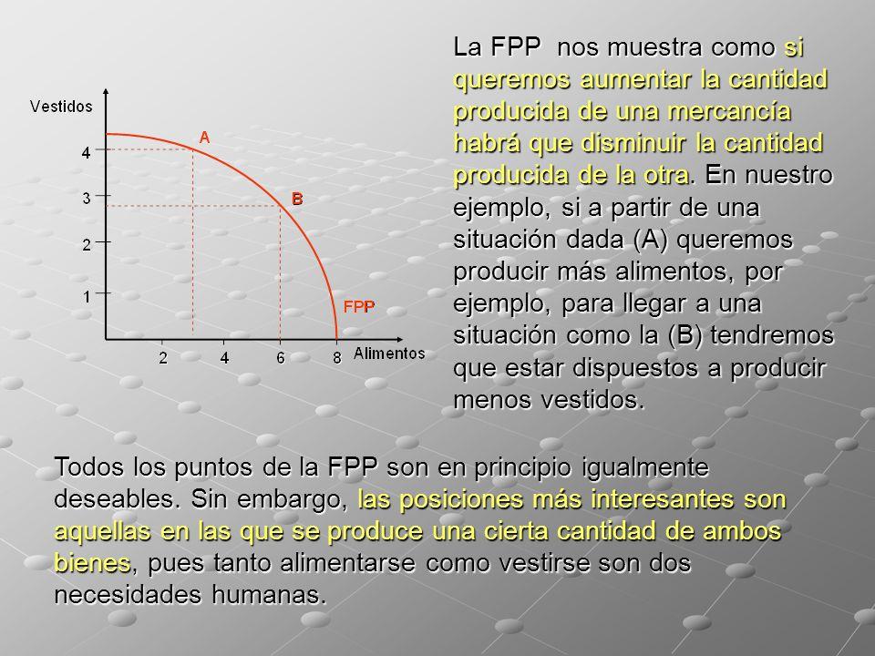 La FPP nos muestra como si queremos aumentar la cantidad producida de una mercancía habrá que disminuir la cantidad producida de la otra. En nuestro e