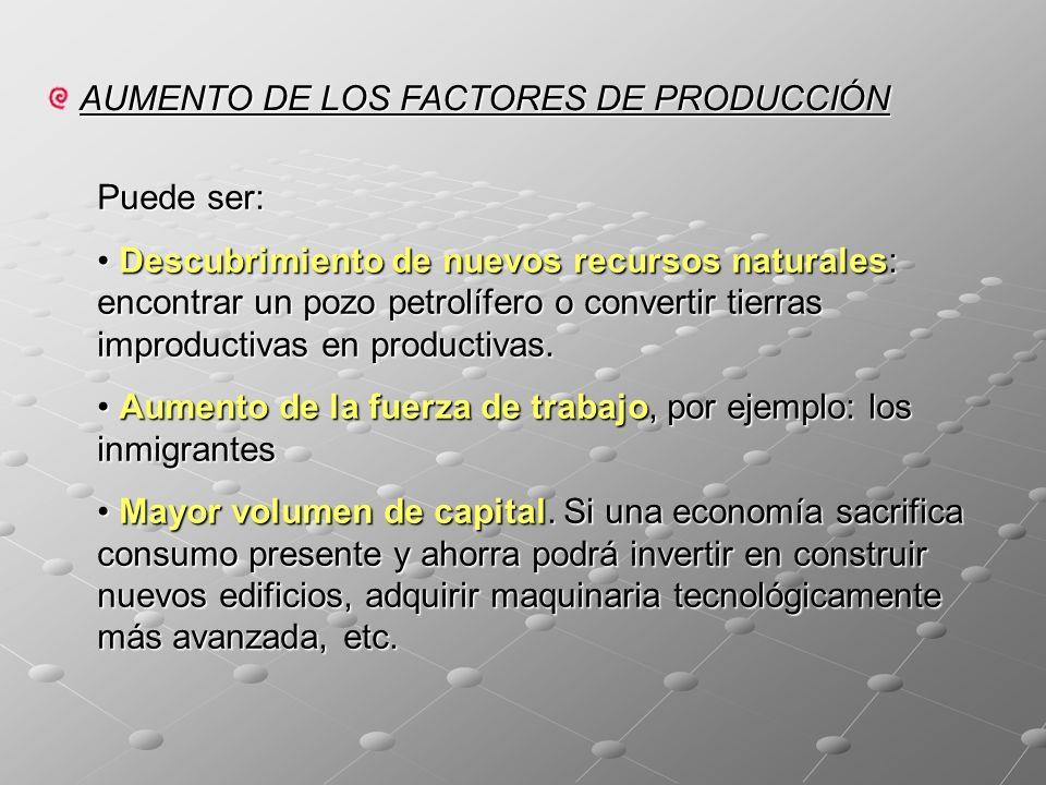 AUMENTO DE LOS FACTORES DE PRODUCCIÓN Puede ser: Descubrimiento de nuevos recursos naturales: encontrar un pozo petrolífero o convertir tierras improductivas en productivas.