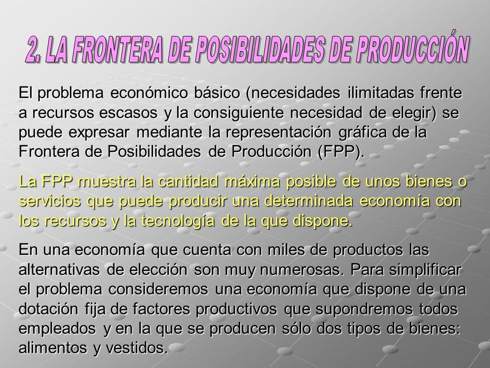 El problema económico básico (necesidades ilimitadas frente a recursos escasos y la consiguiente necesidad de elegir) se puede expresar mediante la representación gráfica de la Frontera de Posibilidades de Producción (FPP).