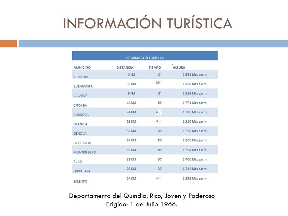 INFORMACIÓN TURÍSTICA Departamento del Quindío: Rico, Joven y Poderoso Erigido: 1 de Julio 1966.
