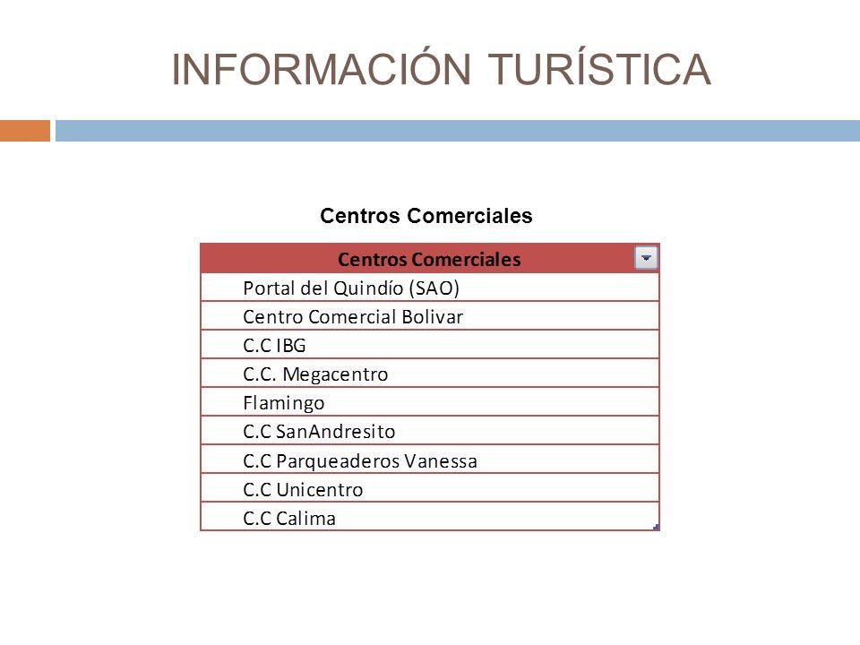 INFORMACIÓN TURÍSTICA Centros Comerciales