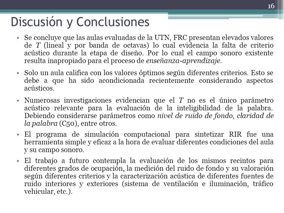 Se concluye que las aulas evaluadas de la UTN, FRC presentan elevados valores de T (lineal y por banda de octavas) lo cual evidencia la falta de crite