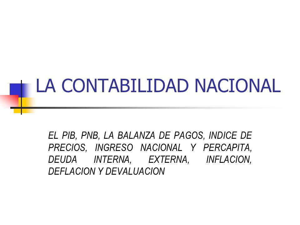 LA CONTABILIDAD NACIONAL EL PIB, PNB, LA BALANZA DE PAGOS, INDICE DE PRECIOS, INGRESO NACIONAL Y PERCAPITA, DEUDA INTERNA, EXTERNA, INFLACION, DEFLACION Y DEVALUACION