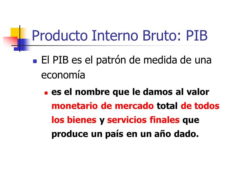 Producto Interno Bruto: PIB El PIB es el patrón de medida de una economía es el nombre que le damos al valor monetario de mercado total de todos los bienes y servicios finales que produce un país en un año dado.