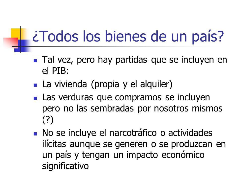 PIB: Suma del valor agregado de cada sector de producción Fase de Producción Trigo Harina Masa cocida Entrega del pan (1) Valor de las ventas 24 33 60 90 207 (2) Costo de materiales o bienes Intermedios - 0 - 24 - 33 - 60 - 117 (3) Valor agregado (salarios, utilidades, etc.) (3) = (1) – (2) 24 9 27 30 90 ========== Suma del valor agregado