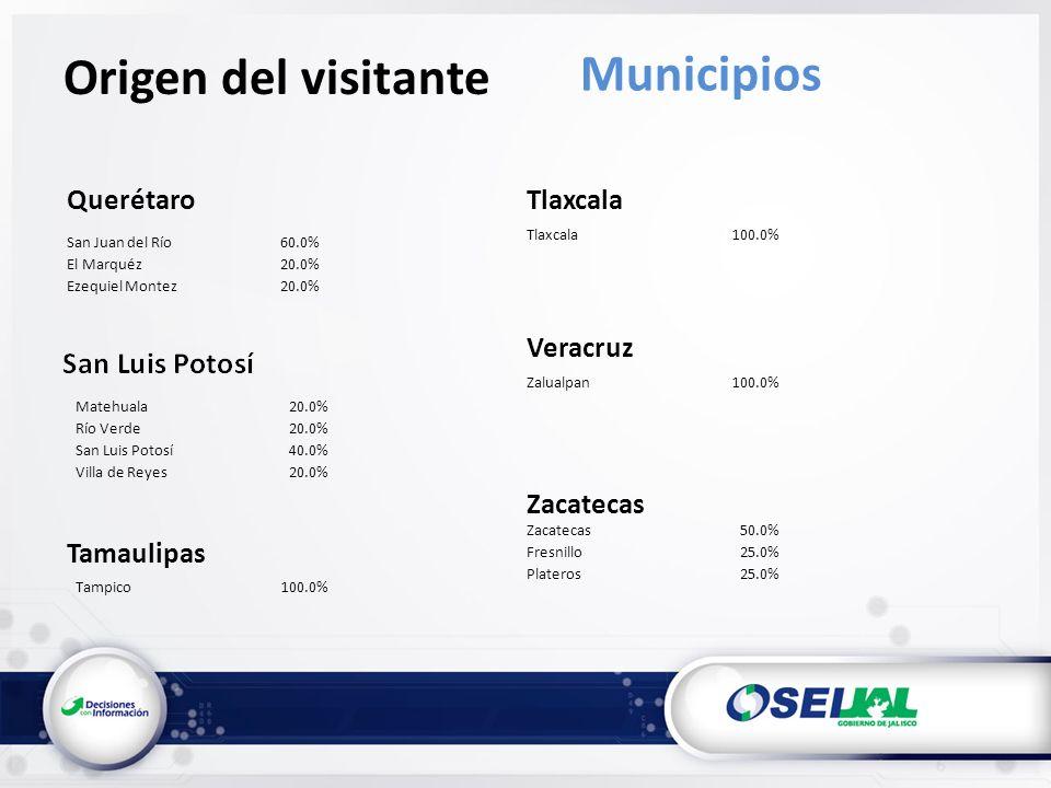 Querétaro Origen del visitante Municipios San Juan del Río60.0% El Marquéz20.0% Ezequiel Montez20.0% Matehuala20.0% Río Verde20.0% San Luis Potosí40.0% Villa de Reyes20.0% Tamaulipas Tampico100.0% Tlaxcala 100.0% Veracruz Zalualpan100.0% Zacatecas50.0% Fresnillo25.0% Plateros25.0% Zacatecas