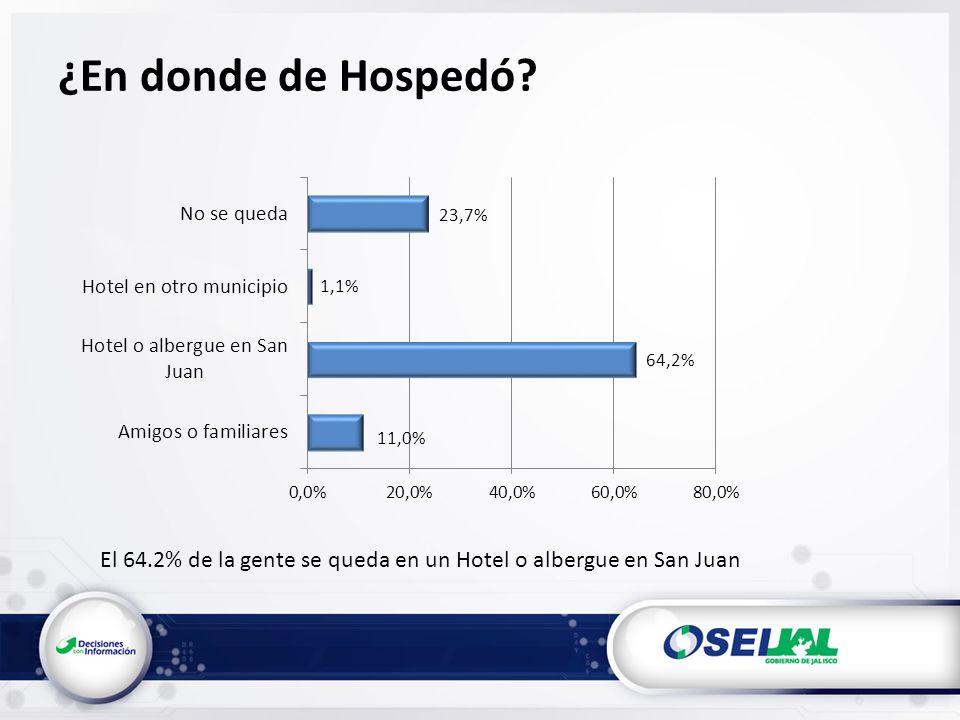 ¿En donde de Hospedó? El 64.2% de la gente se queda en un Hotel o albergue en San Juan