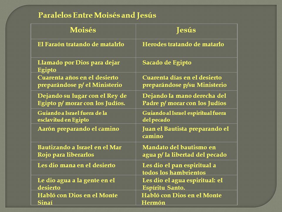 Paralelos Entre Moisés and Jesús Moisés Jesús El Faraón tratando de matalrlo Herodes tratando de matarlo Llamado por Dios para dejar Egipto Sacado de