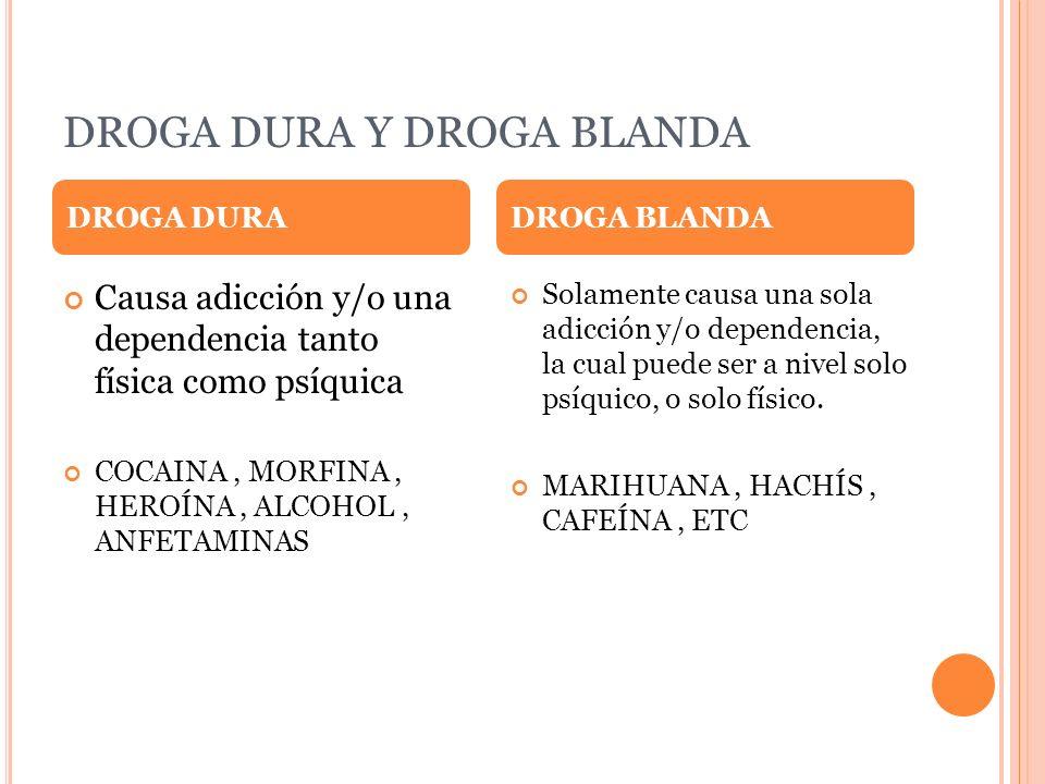 DROGA DURA Y DROGA BLANDA Causa adicción y/o una dependencia tanto física como psíquica COCAINA, MORFINA, HEROÍNA, ALCOHOL, ANFETAMINAS Solamente caus