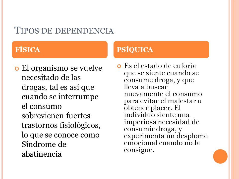 T IPOS DE DEPENDENCIA El organismo se vuelve necesitado de las drogas, tal es así que cuando se interrumpe el consumo sobrevienen fuertes trastornos f