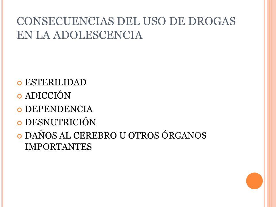 CONSECUENCIAS DEL USO DE DROGAS EN LA ADOLESCENCIA ESTERILIDAD ADICCIÓN DEPENDENCIA DESNUTRICIÓN DAÑOS AL CEREBRO U OTROS ÓRGANOS IMPORTANTES